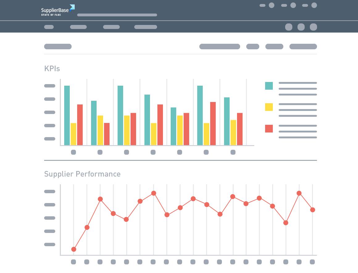 SupplierBase - Performance module