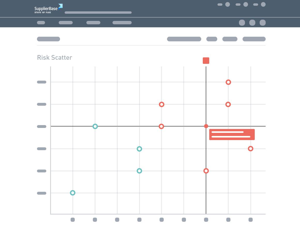 SupplierBase - Risk module